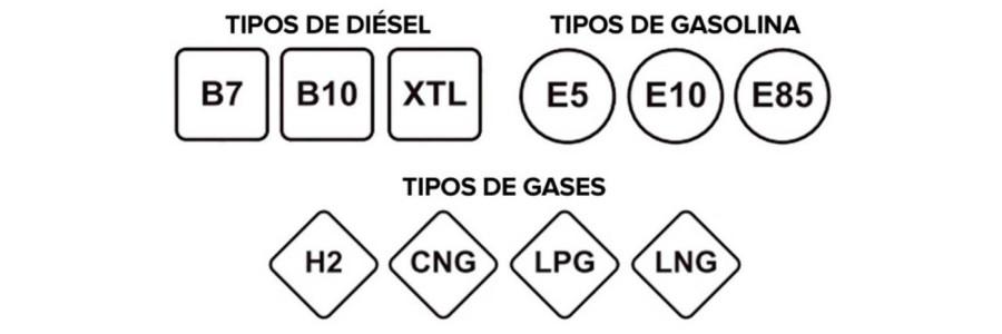 nuevo etiquetado carburantes unión europea, E.S. ACITAIN
